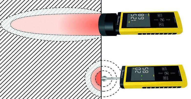 Feuchtigkeit messen | amazon.de